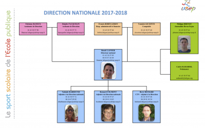 La direction nationale