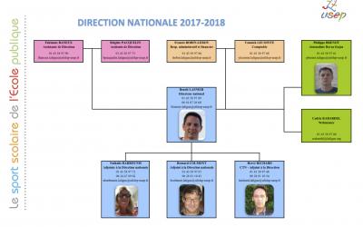 Organigramme de la direction nationale