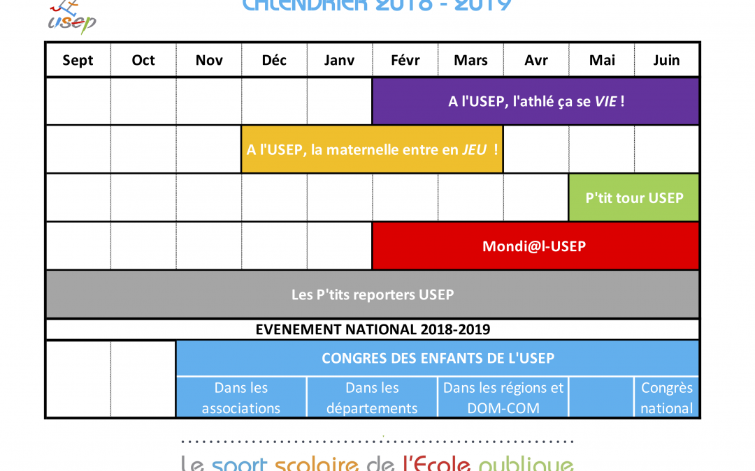 Opérations nationales 2018-2019