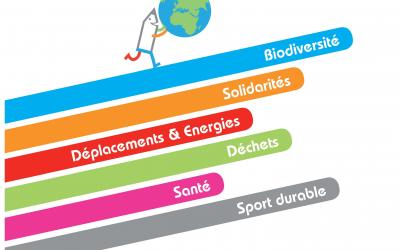 Les Clés Usep d'une éducation au développement durable