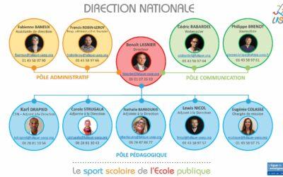 La direction nationale